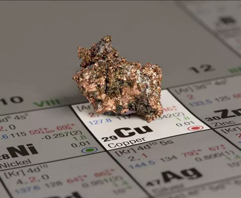 Surging prices for copper and nickel underpin a bumper week